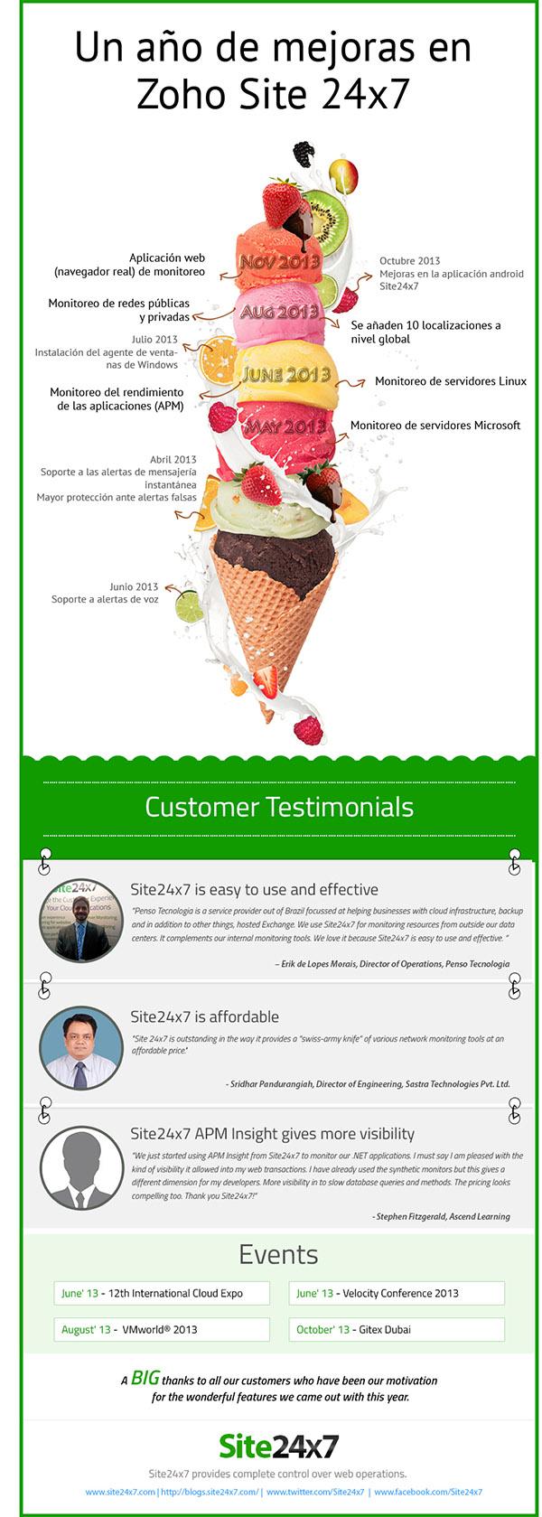 site24x7-helado-mejoras-año