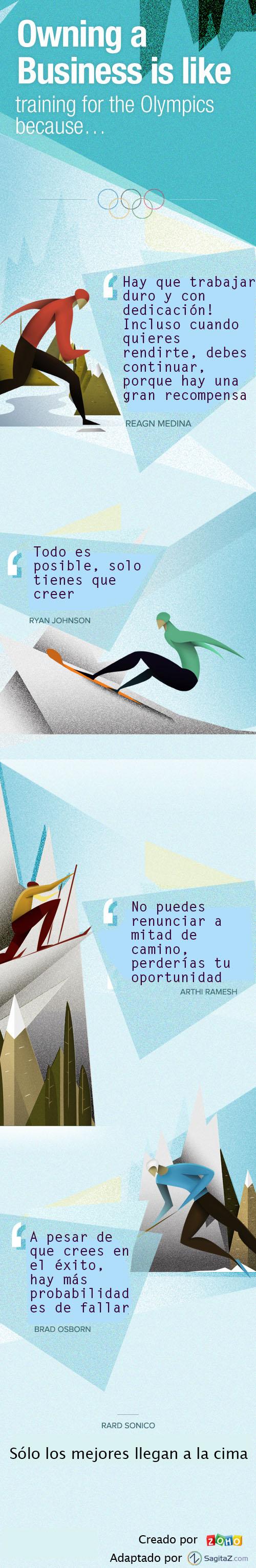 infografico-zoho-atletas-pymes-sagitaz.com