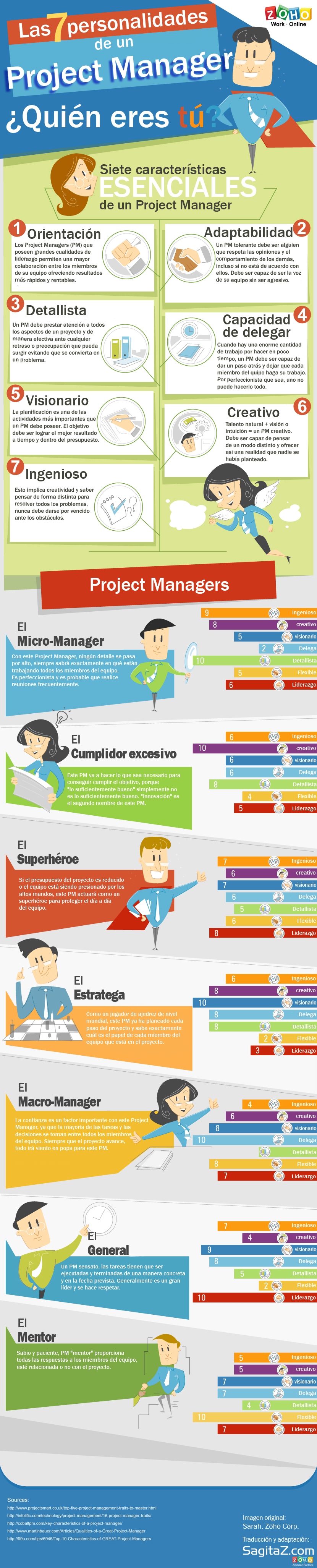 project-manager-zoho-projects-sagitaz-partner-infografia-infographic