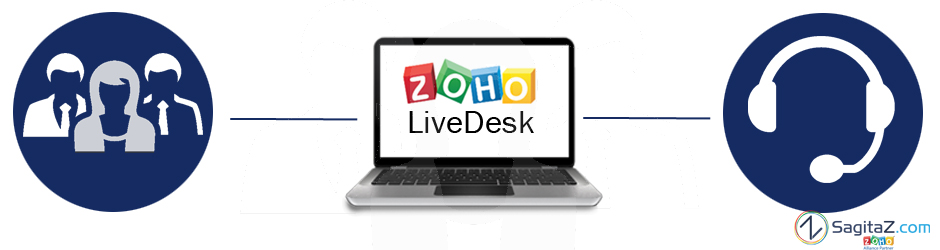zoho-livedesk-slider-blog-sagitaz-1