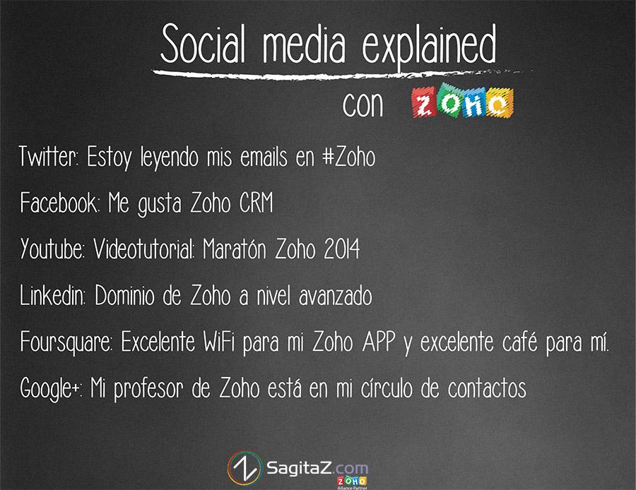 pizzarra-social-media-explained-zoho-rrss