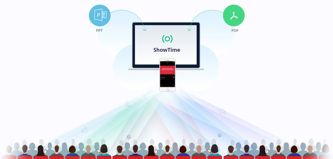 zoho-showtime-power-pdf