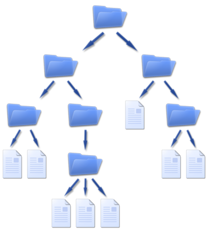 compartir-archivos