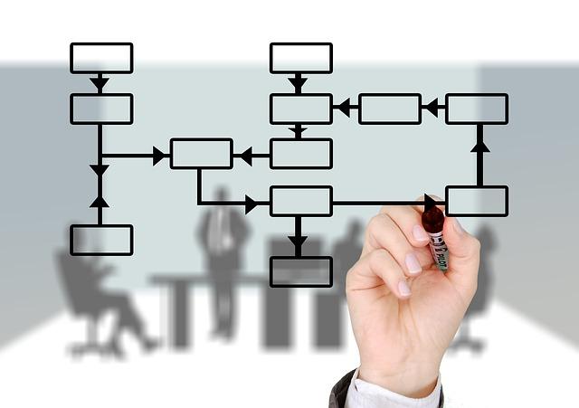 esquema-procedimientos-organigrama-dibujo-mano-oficina-idea