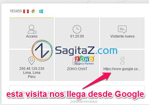 URL de referencia en la visita con SalesIQ