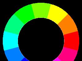 circulo cromatico sobre fondo blanco