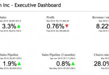strategic-dashboard.png