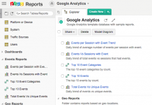 zoho reports y google analytics captura de pantalla