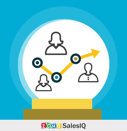 zoho-salesiq-clientes-leads-sagitaz