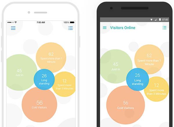 App Sales IQ