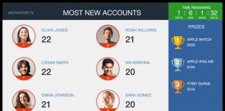 Zoho Motivator captura de pantalla de la puntuacion del ranking