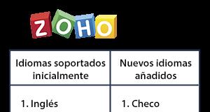 zoho writer tabla de los idiomas disponibles
